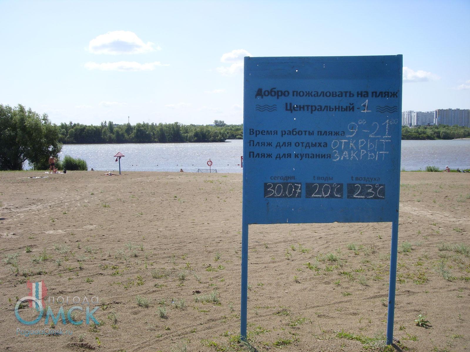 Температура воды в Иртыше